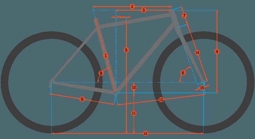 geo-diagram